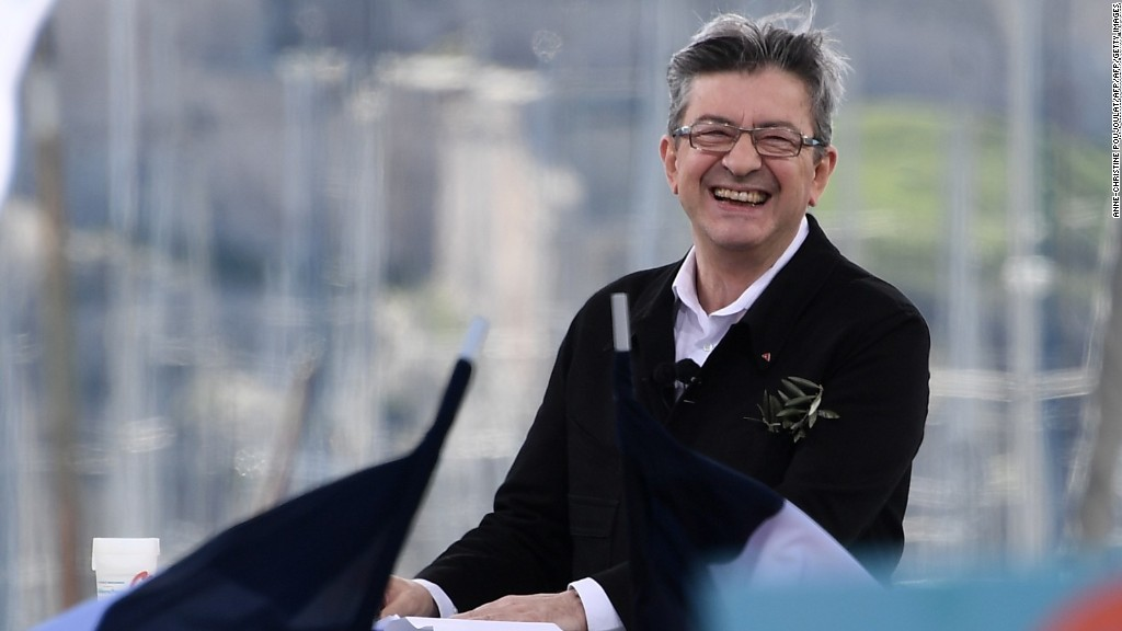 Who is Jean-Luc Mélenchon?