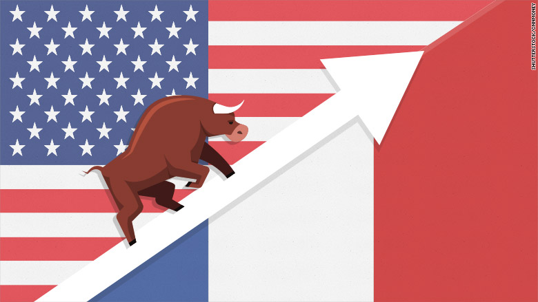 Stocks soar after French election first round