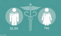 Female doctors earn a LOT less than male doctors