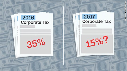 Trump's 15% business tax is lowest for a big economy