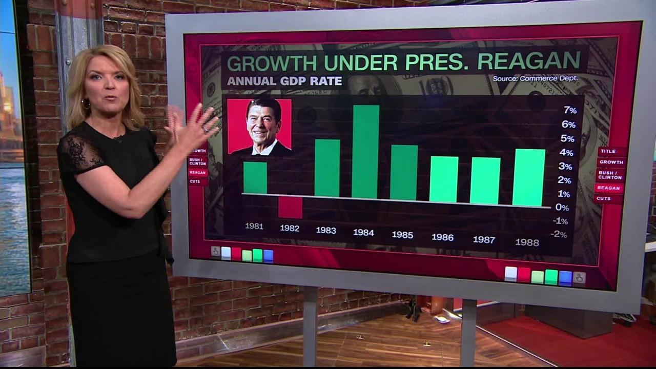 news economy trump reform