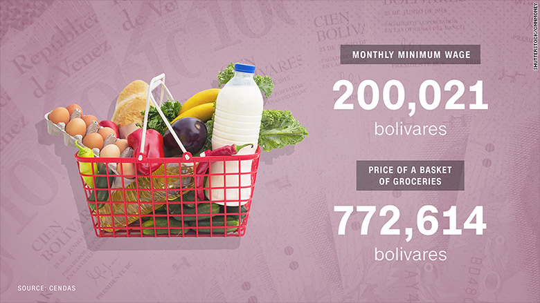 venezuela food prices groceries