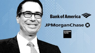Mnuchin on soaring bank stocks: You should thank me