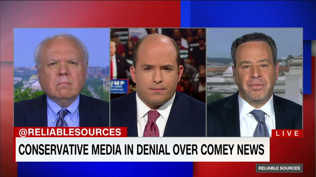 Conservative media in denial over Comey news?