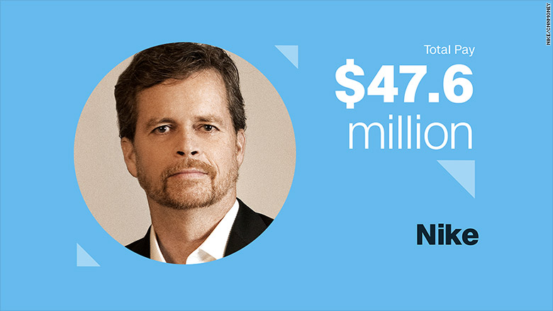 top paid ceos 2017 mark parker