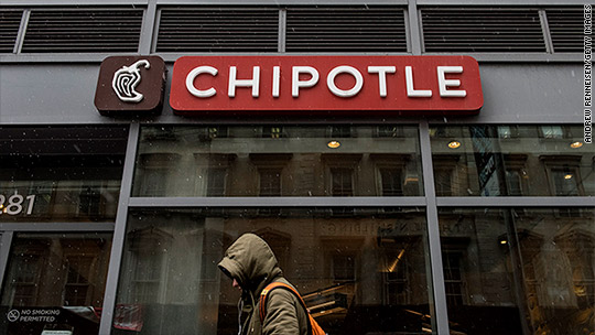Mice caught on tape at a Dallas Chipotle