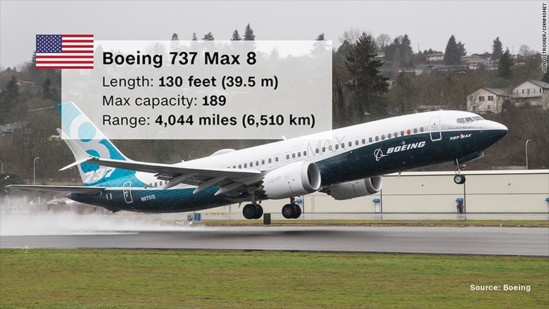 Capital Investment Counsel Inc Sells 989 Shares of Boeing Co (NYSE:BA)