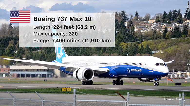 paris airshow boeing 737 max 10