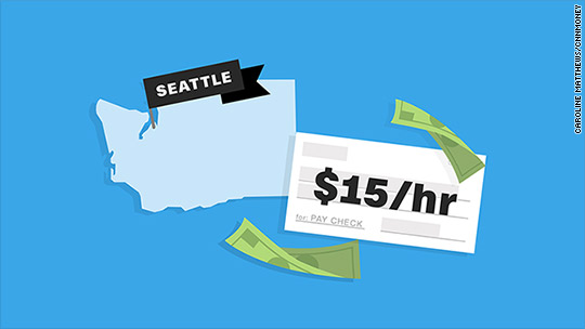 New study casts doubt on the benefit of Seattle's $15 minimum wage
