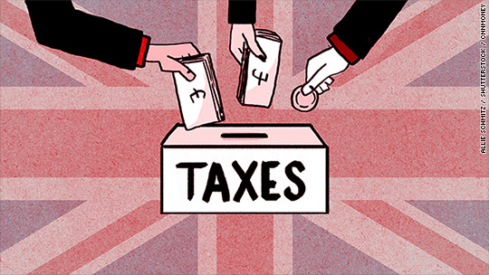 Only 4% of Brits want a tax cut