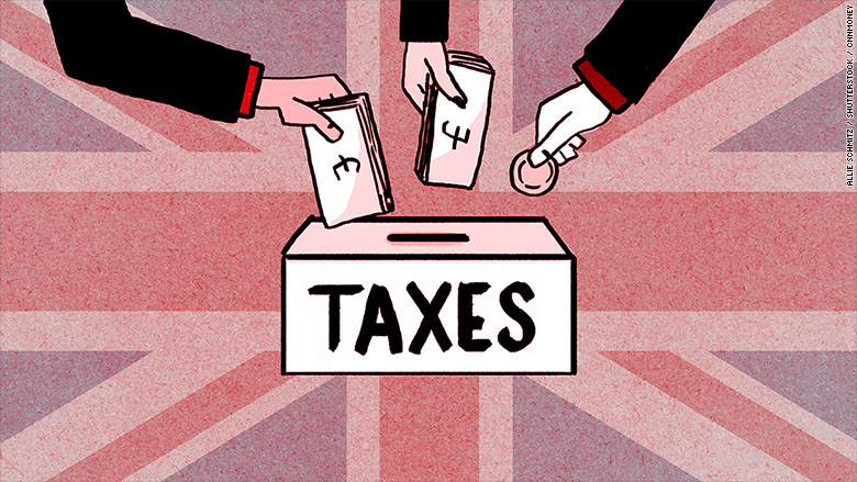 Paying taxes on binary options uk