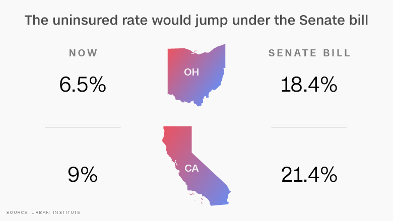 state uninsured rates senate obamacare 1