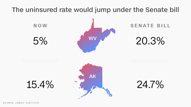 state uninsured rates senate obamacare 2