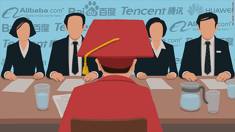 china tech graduates