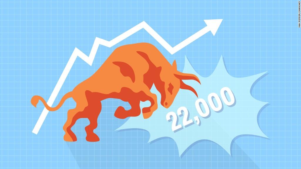 Dow hits 22,000 milestone