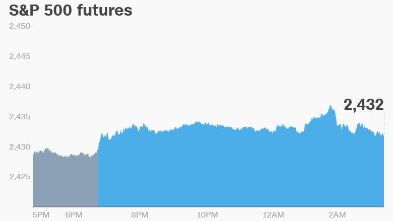 170822095109-premarket-stocks-trading-fu