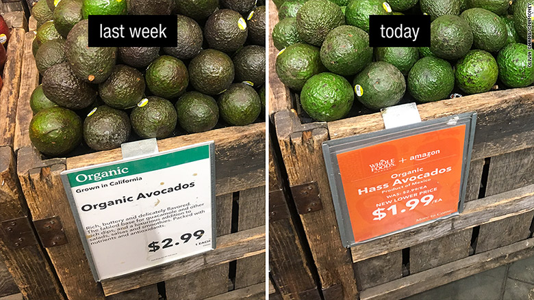 whole foods price drop avocado