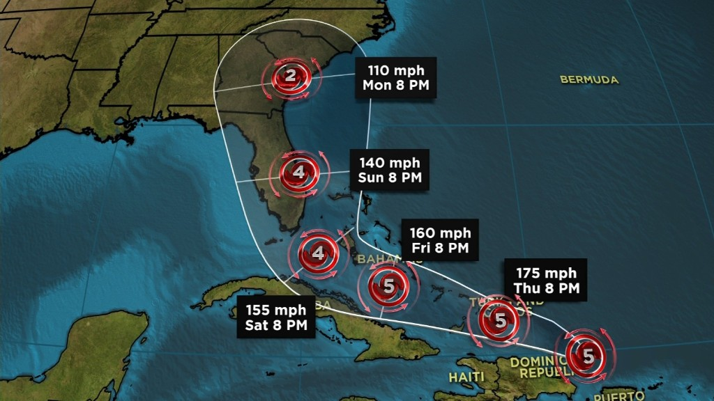 Hurricane watch issued for South Florida, Keys