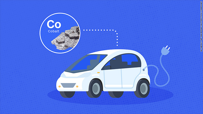 cobalt electric car