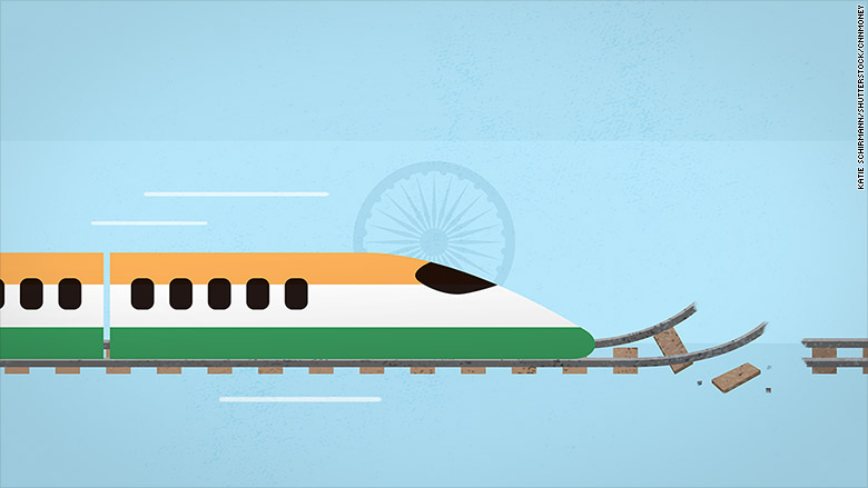 india bullet train