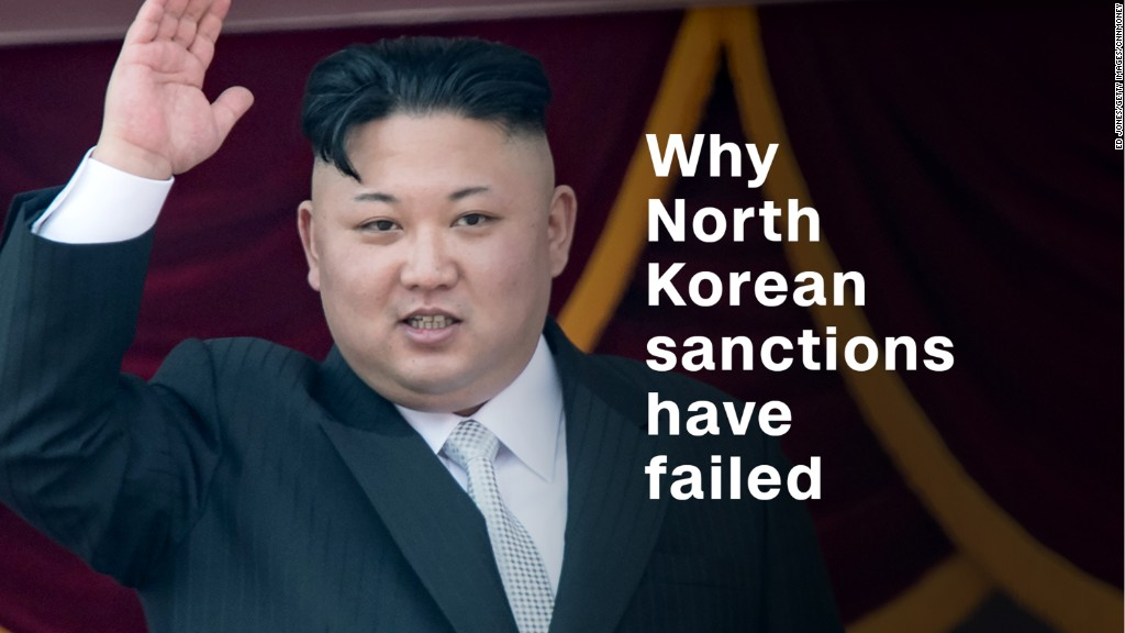 Why North Korean sanctions have failed
