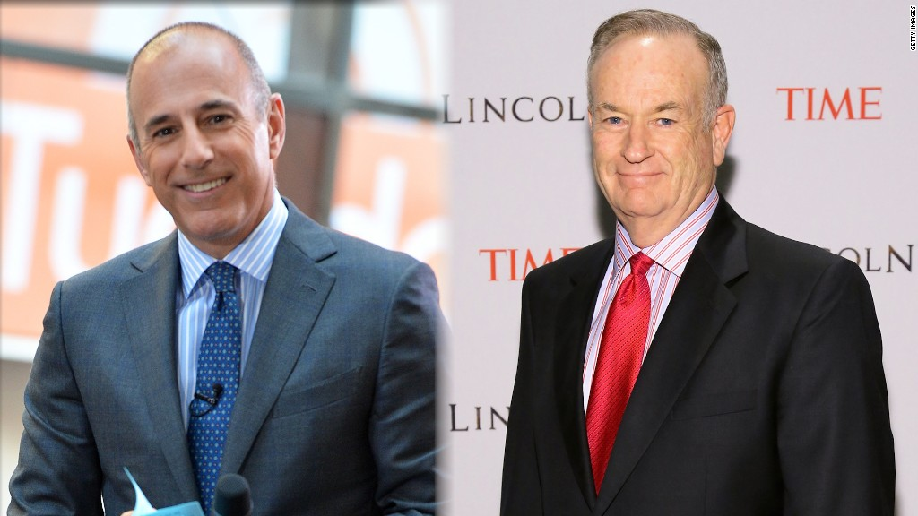 Bill O'Reilly defends himself in 'Today' interview