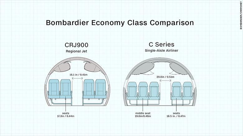 bombardier cseries crj900 cabin comparison