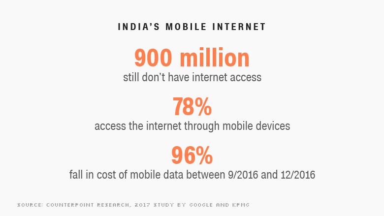 indias mobile internet