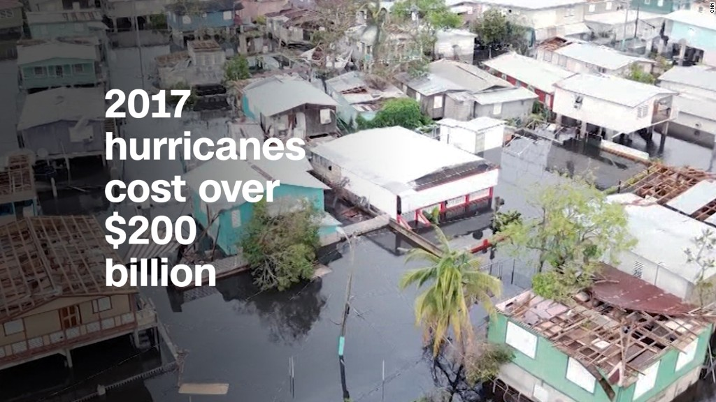 2017 hurricanes could cost over $200 billion