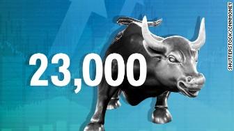 dow 23000
