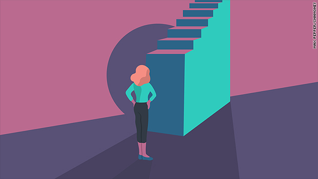 Does your gender limit your opportunities at work? Depends on who you ask