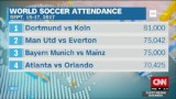 Soccer's biggest crowd is in... ATLANTA?