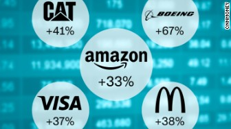 amazon boeing mcdonalds earnings stocks