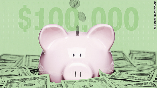 What's the best way to invest $100,000 in today's market?