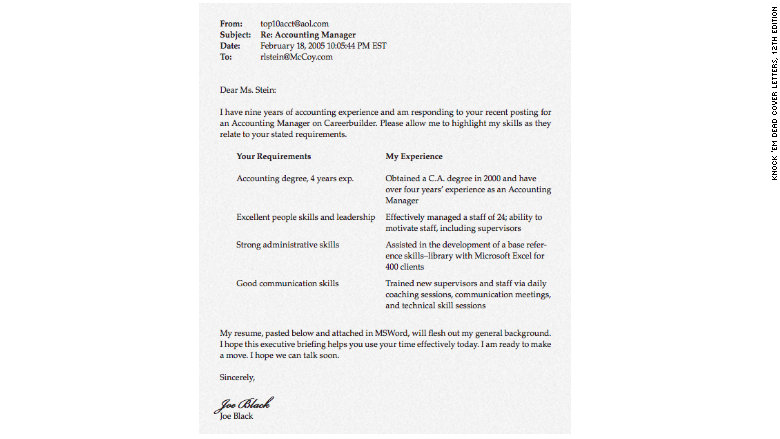 Exceptional Executive Briefing An Example ... Within How To Write A Killer Cover Letter