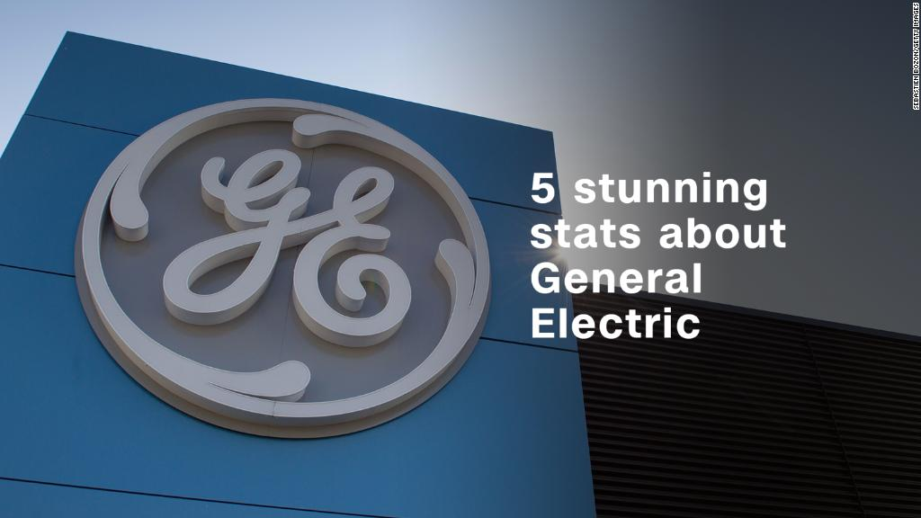 Stunning Stats About General Electric