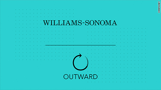 Williams-Sonoma places $112M bet on AR shopping