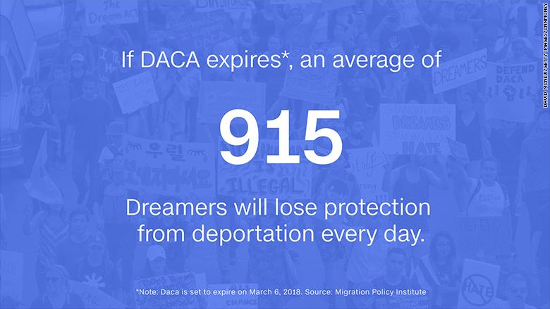 chart dreamers deportation
