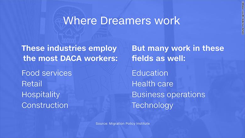 chart dreamers work