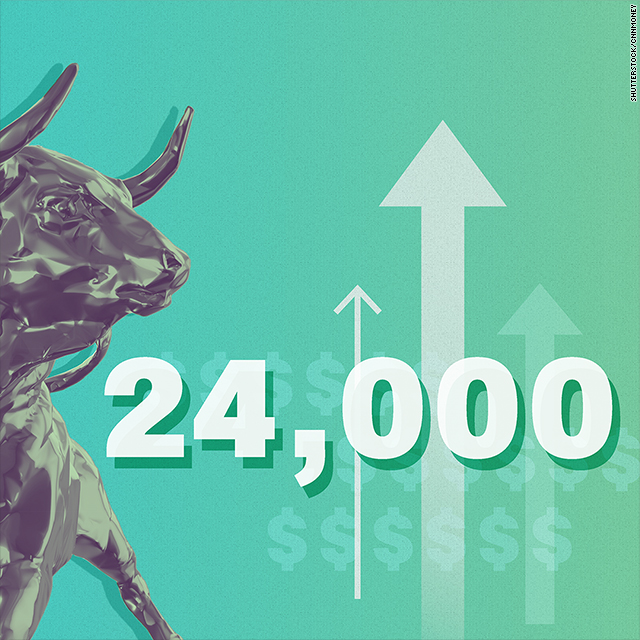 Here comes Dow 25,000