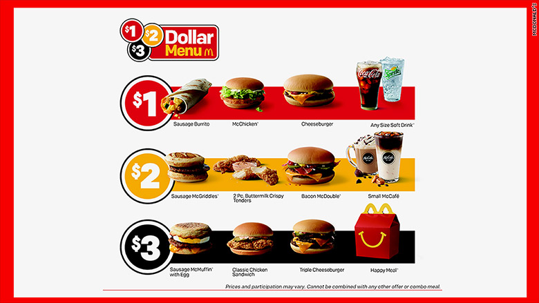 McDonald's returns to value pricing with $1 $2 $3 Dollar Menu | CNN Money