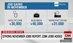 U.S. economy continues its strong performance