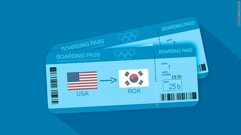olympic travel