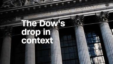 The Dow's worst one-day point drop in context