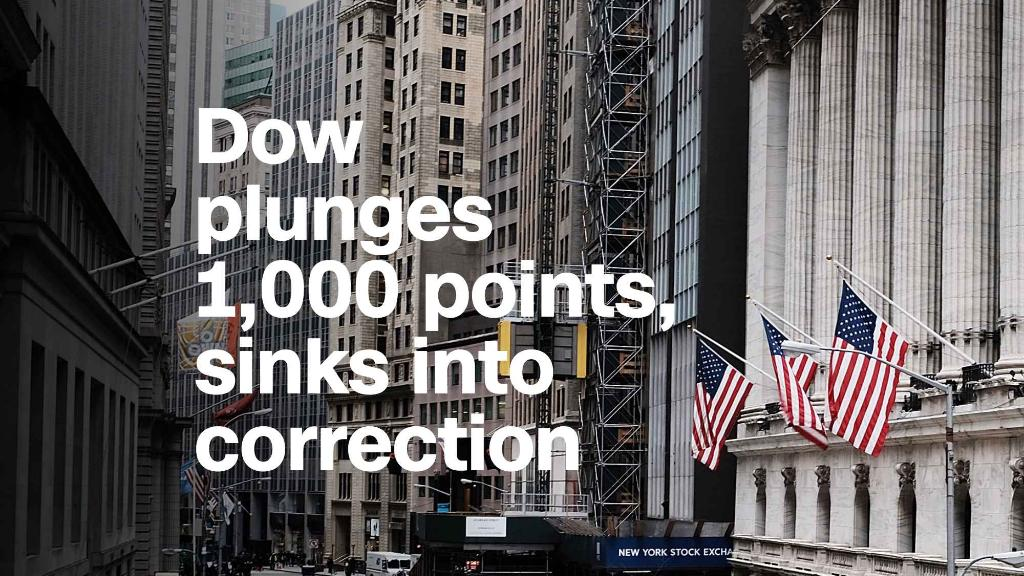 Dow plunges 1,000 points and sinks into correction