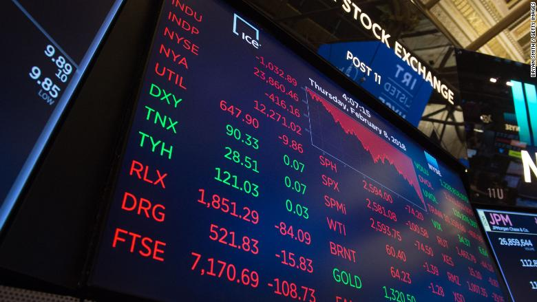 Us stock option trading hours