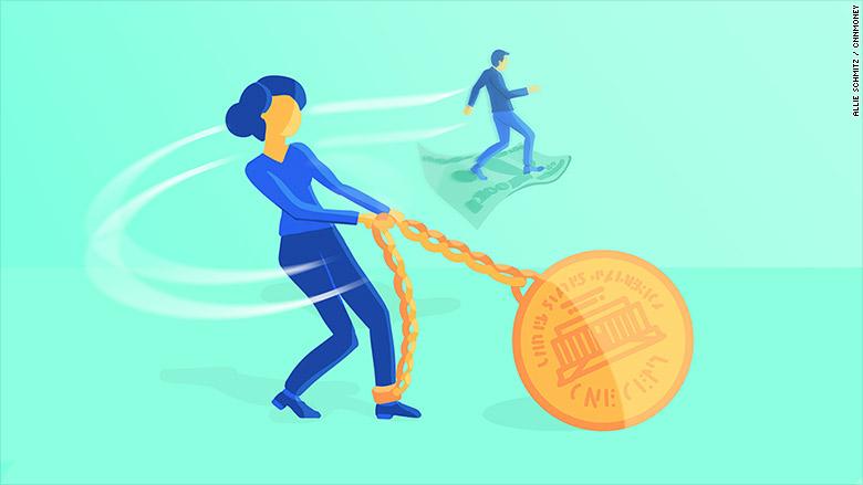 negotiating wage gap