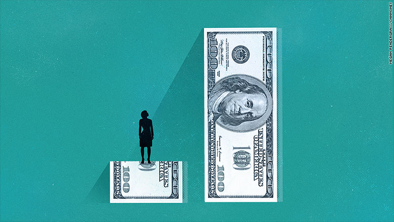 how to ask for more money at work