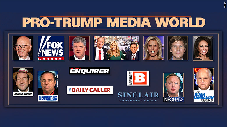 pro trump media world