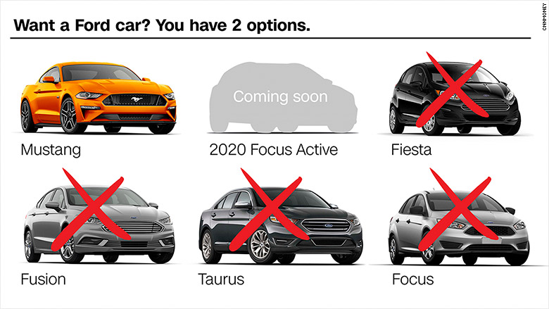 ford 2 options